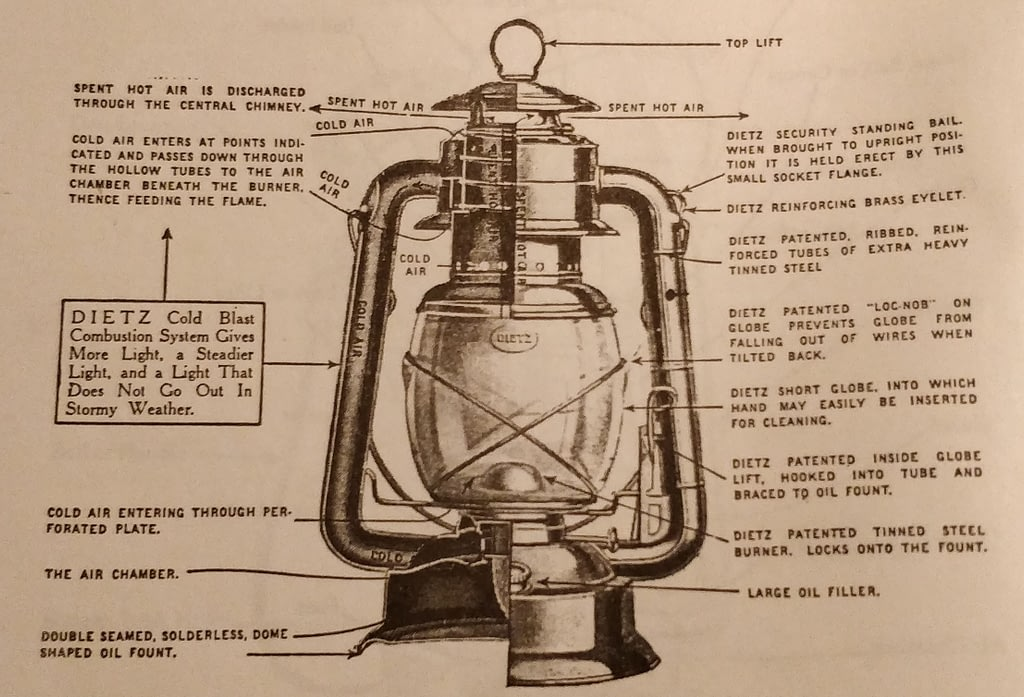 Uitleg van een Cold-Blast stormlamp